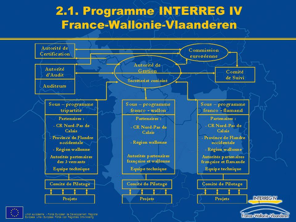 2.1. Programme INTERREG IV France-Wallonie-Vlaanderen