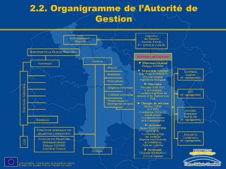 2.2. Organigramme de l'Autorité de Gestion