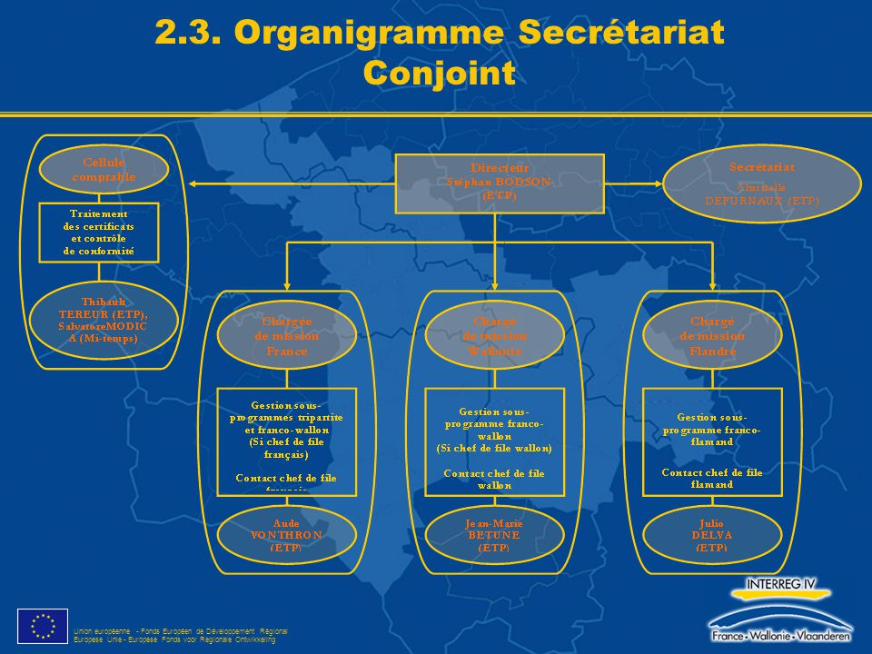 2.3. Organigramme Secrétariat Conjoint