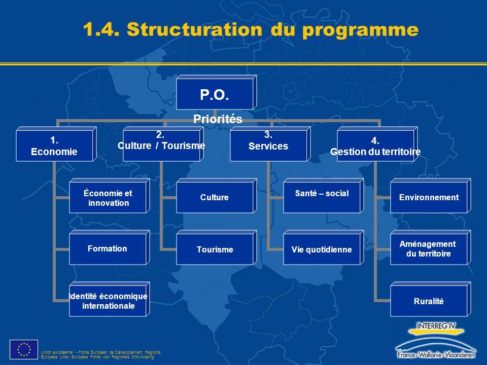 1.4. Structuration du programme