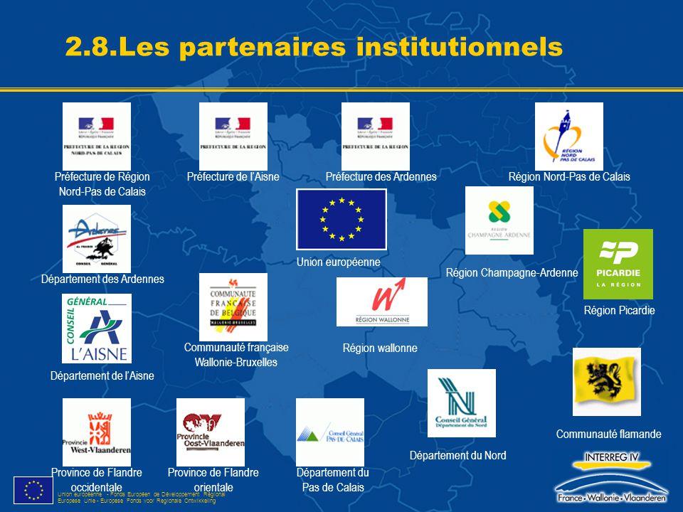 2.8. Les partenaires institutionnels