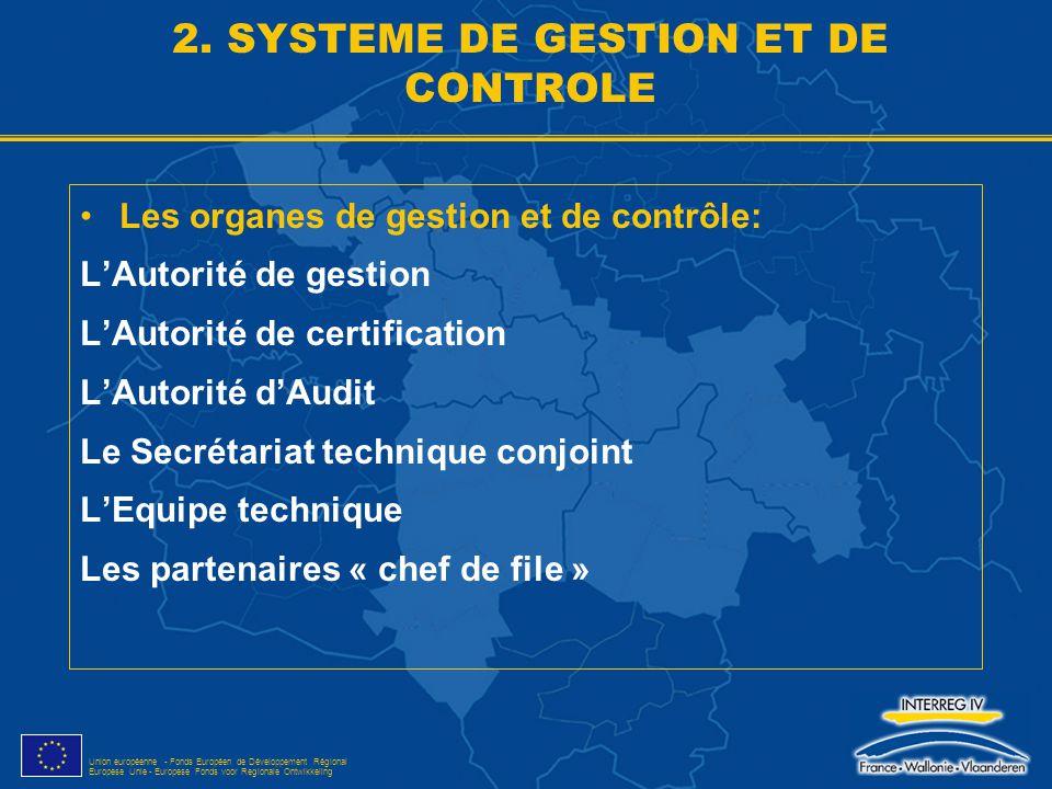 2. SYSTEME DE GESTION ET DE CONTROLE