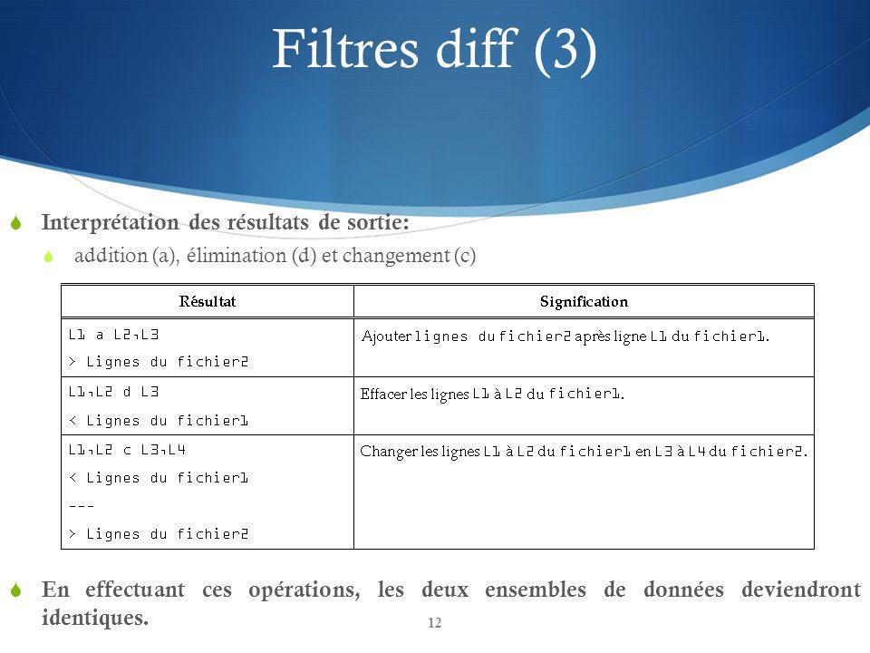 Filtres diff (3) Interprétation des résultats de sortie: