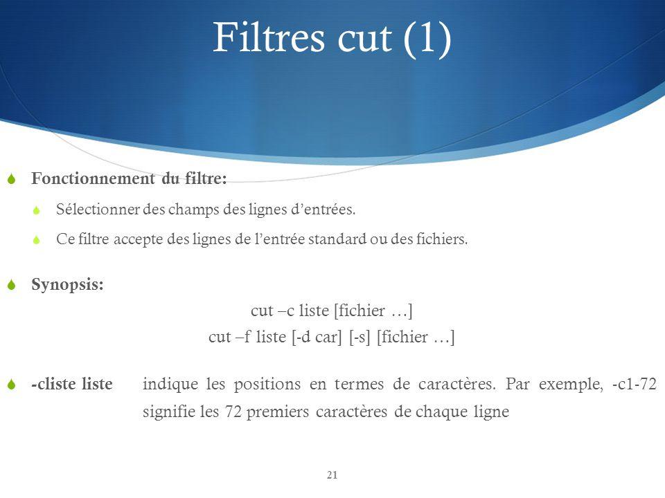 Filtres cut (1) Fonctionnement du filtre: Synopsis: