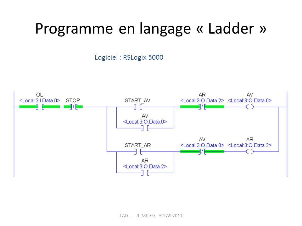 Programme en langage « Ladder »