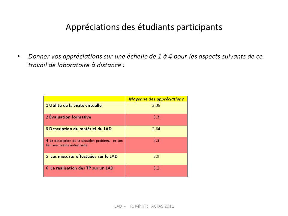 Appréciations des étudiants participants