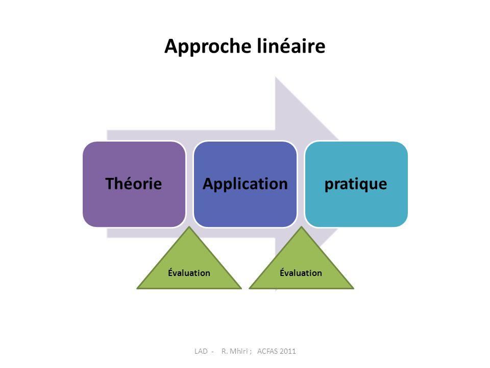 Approche linéaire Théorie Application pratique Évaluation Évaluation