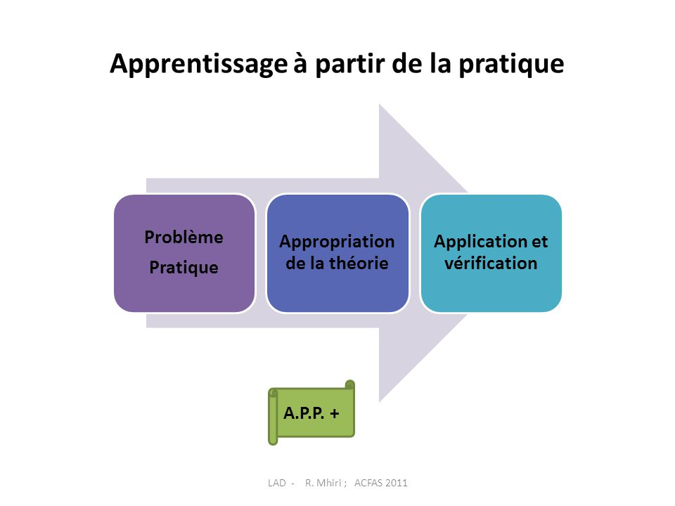 Apprentissage à partir de la pratique