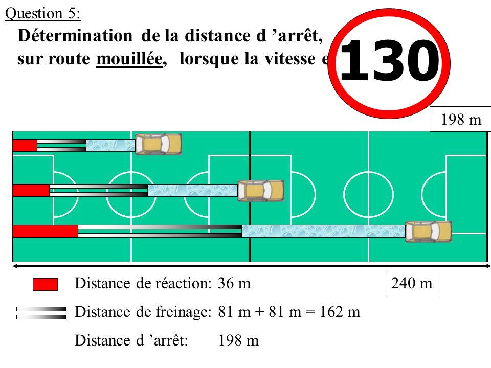 Question 5: 130. Détermination de la distance d 'arrêt, sur route mouillée, lorsque la vitesse est: