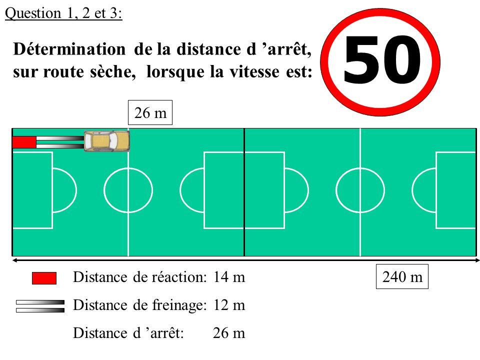 Question 1, 2 et 3: 50. Détermination de la distance d 'arrêt, sur route sèche, lorsque la vitesse est: