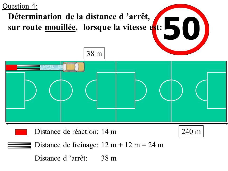 Question 4: 50. Détermination de la distance d 'arrêt, sur route mouillée, lorsque la vitesse est: