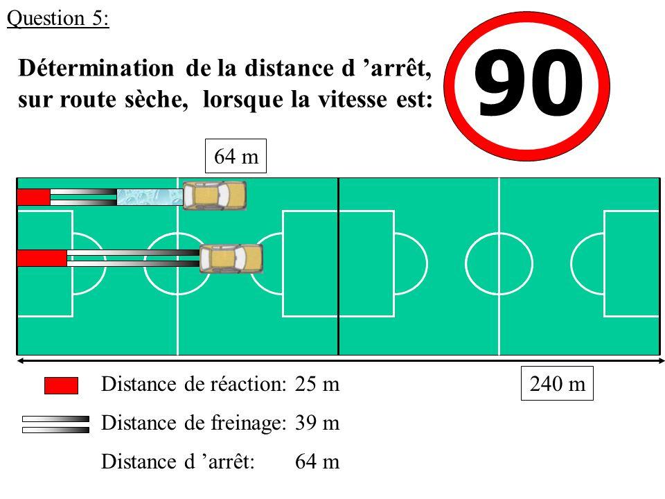 Question 5: 90. Détermination de la distance d 'arrêt, sur route sèche, lorsque la vitesse est: 64 m.