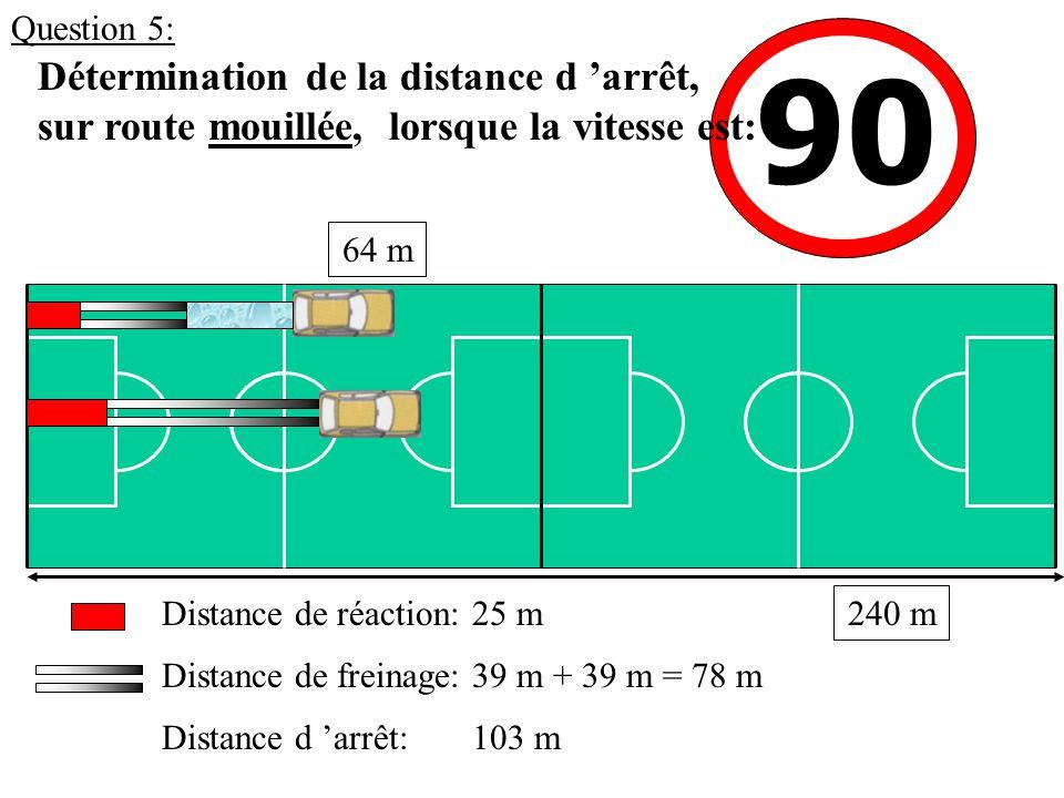 Question 5: 90. Détermination de la distance d 'arrêt, sur route mouillée, lorsque la vitesse est: