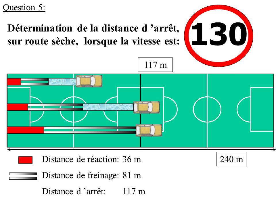 Question 5: 130. Détermination de la distance d 'arrêt, sur route sèche, lorsque la vitesse est: 117 m.