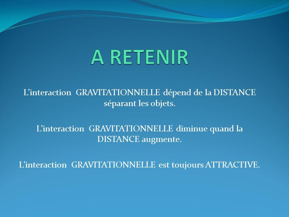 A RETENIR L'interaction GRAVITATIONNELLE dépend de la DISTANCE séparant les objets.