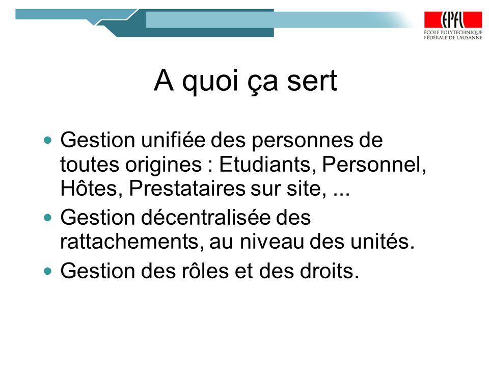 A quoi ça sert Gestion unifiée des personnes de toutes origines : Etudiants, Personnel, Hôtes, Prestataires sur site, ...