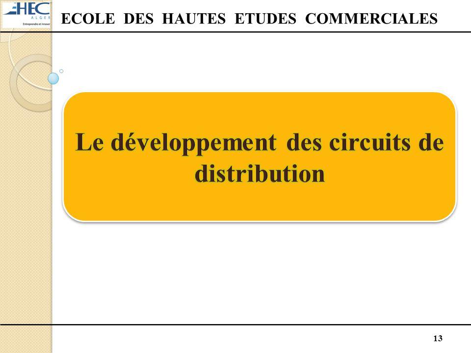 Le développement des circuits de distribution