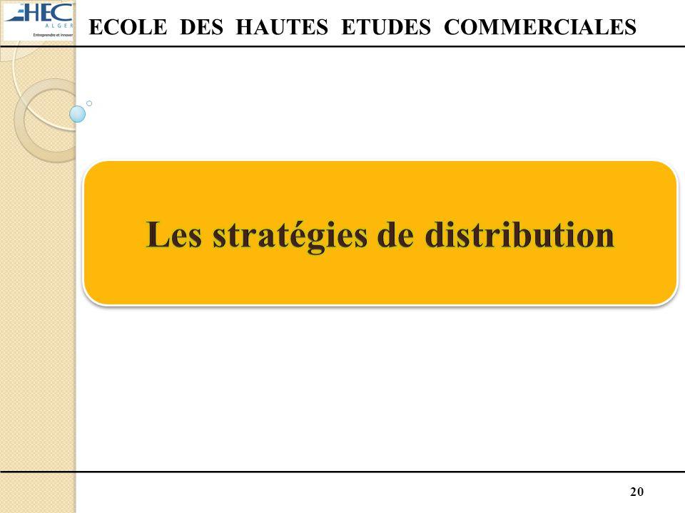 ECOLE DES HAUTES ETUDES COMMERCIALES Les stratégies de distribution