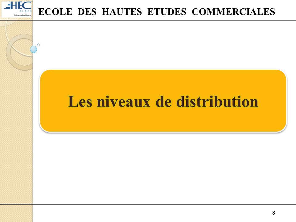 ECOLE DES HAUTES ETUDES COMMERCIALES Les niveaux de distribution