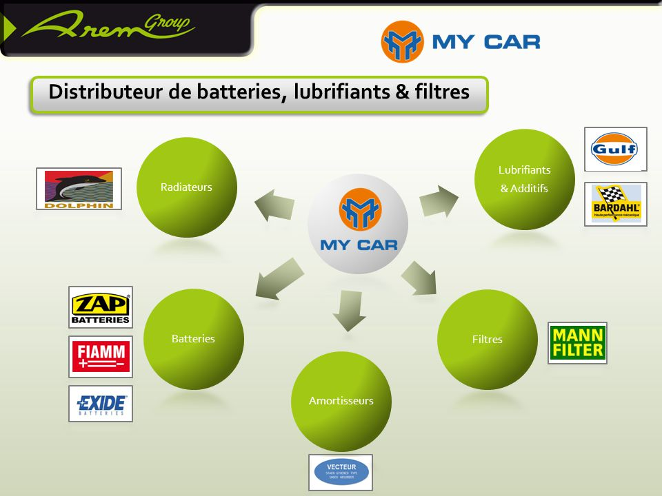 Distributeur de batteries, lubrifiants & filtres