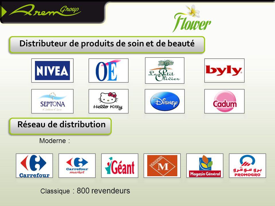 Distributeur de produits de soin et de beauté Réseau de distribution