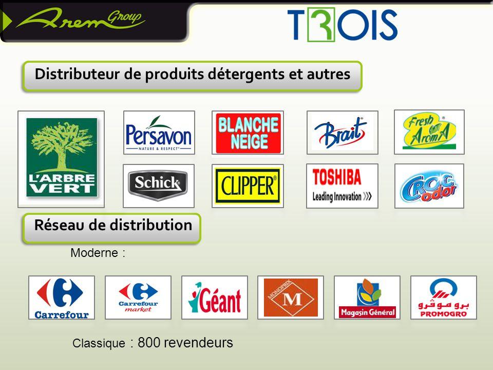 Distributeur de produits détergents et autres Réseau de distribution