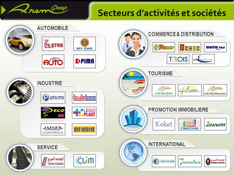 Secteurs d'activités et sociétés