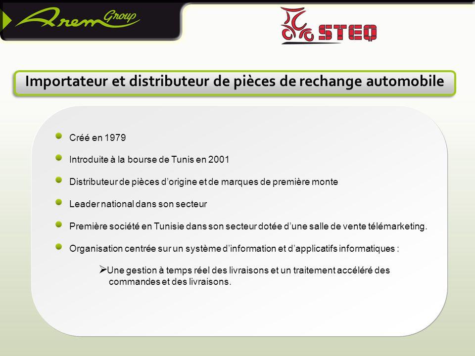 Importateur et distributeur de pièces de rechange automobile