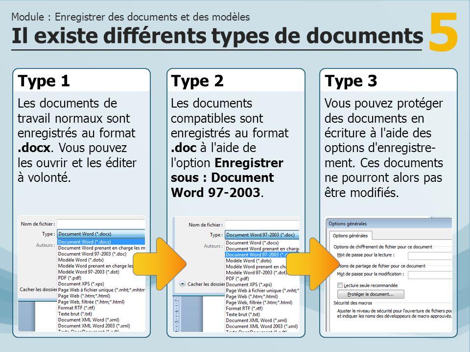 Il existe différents types de documents