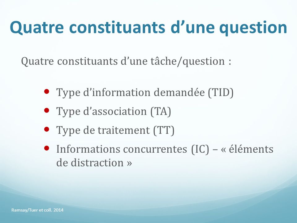 Quatre constituants d'une question