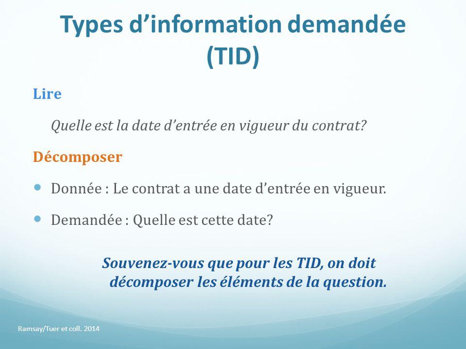 Types d'information demandée (TID)