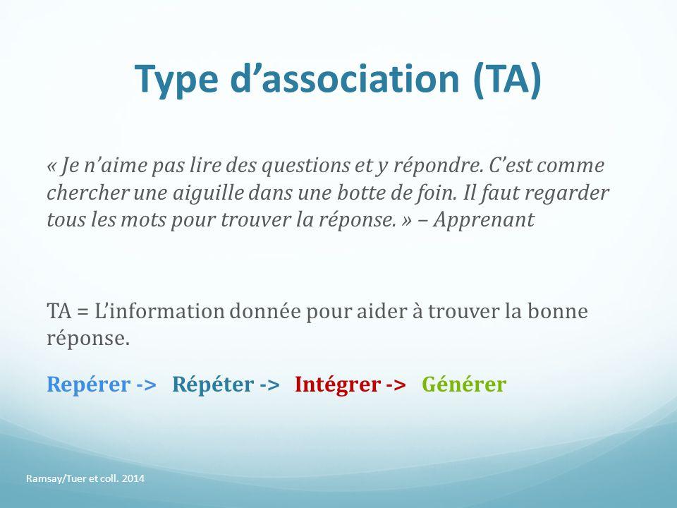 Type d'association (TA)