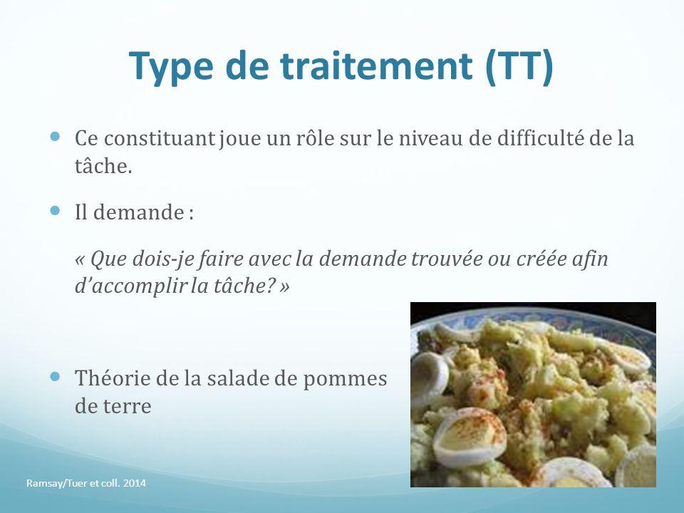 Type de traitement (TT)