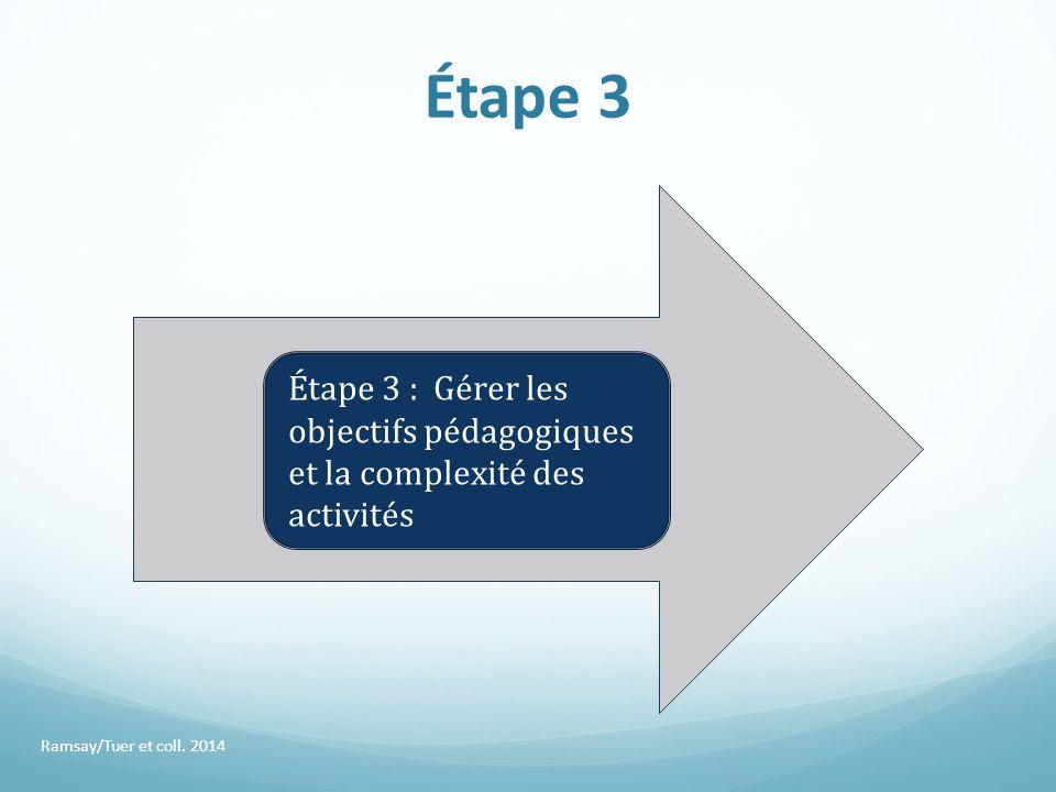 Étape 3 Étape 3 : Gérer les objectifs pédagogiques et la complexité des activités. Anne :