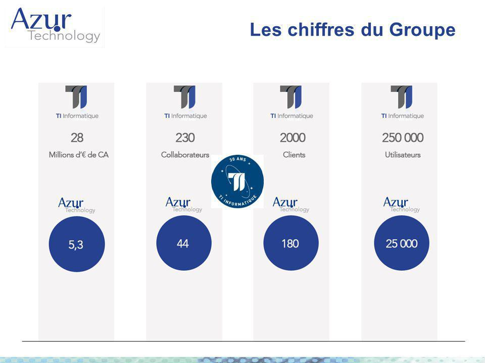 Les chiffres du Groupe Nom de la présentation 05/04/2017 16:02