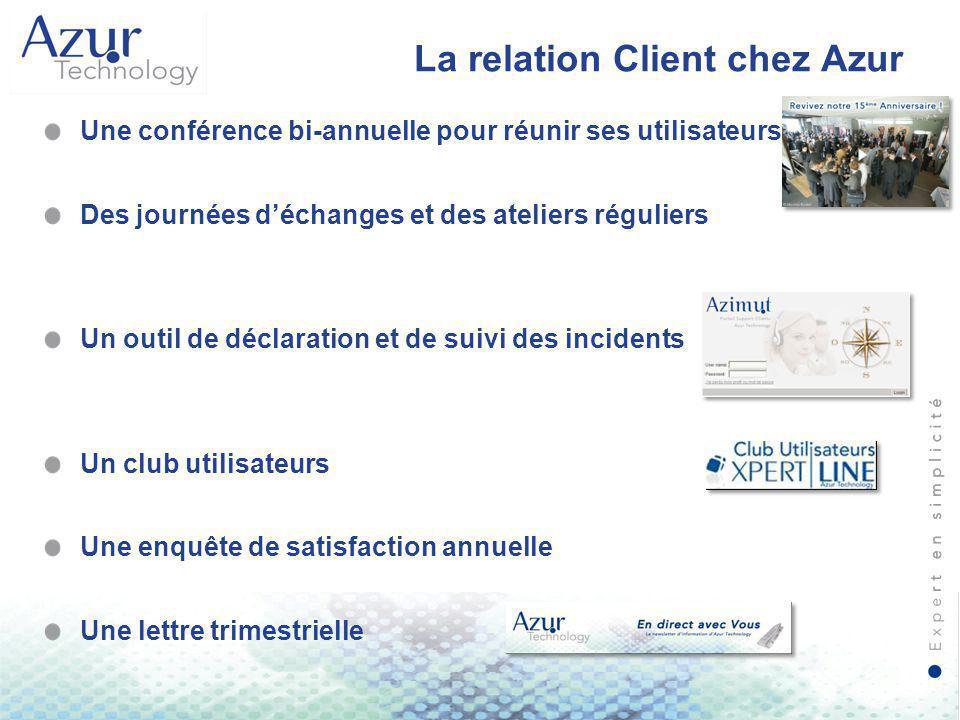 La relation Client chez Azur