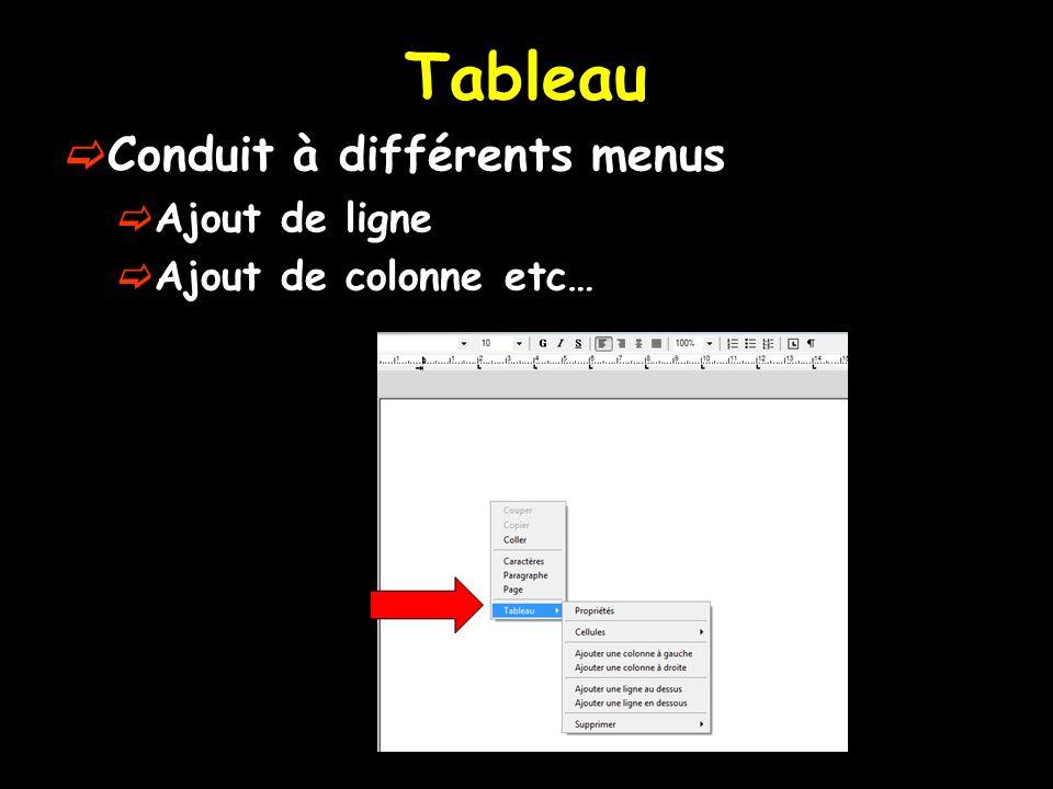 Tableau Conduit à différents menus Ajout de ligne
