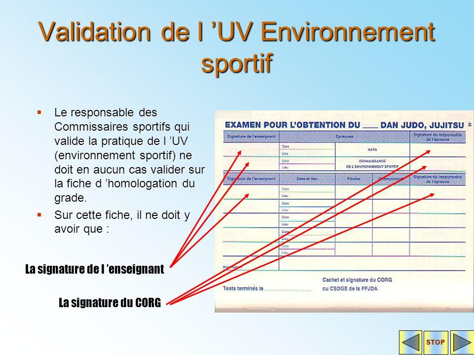 Validation de l 'UV Environnement sportif