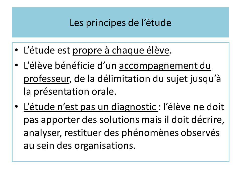 Les principes de l'étude