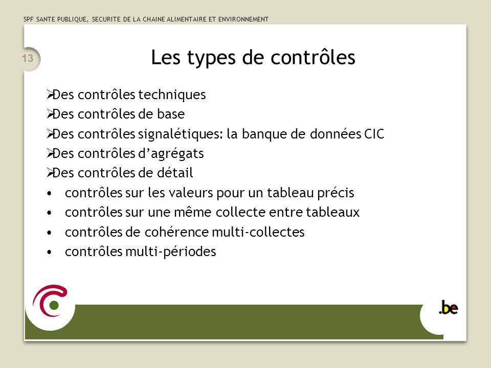 Les types de contrôles Des contrôles techniques Des contrôles de base