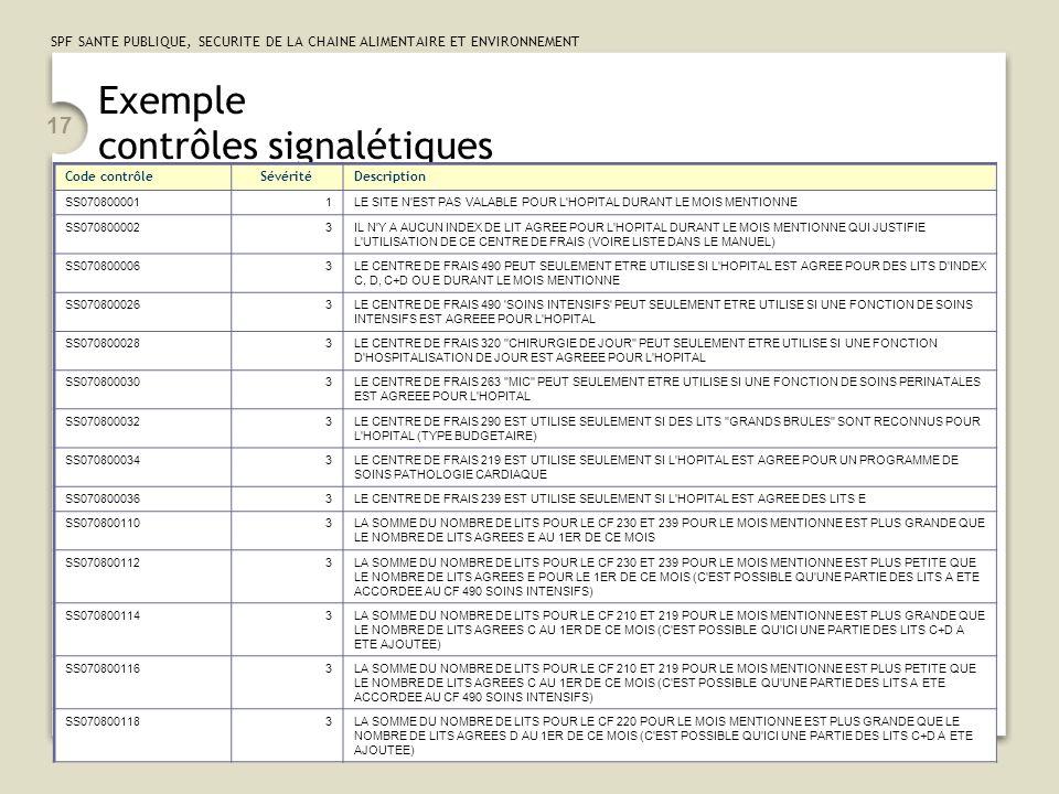 Exemple contrôles signalétiques