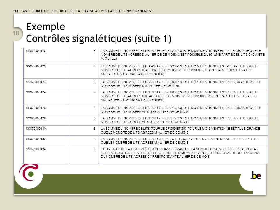 Exemple Contrôles signalétiques (suite 1)