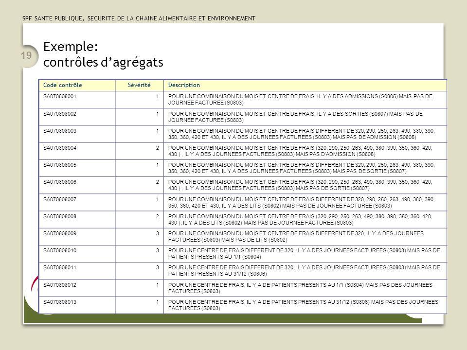 Exemple: contrôles d'agrégats