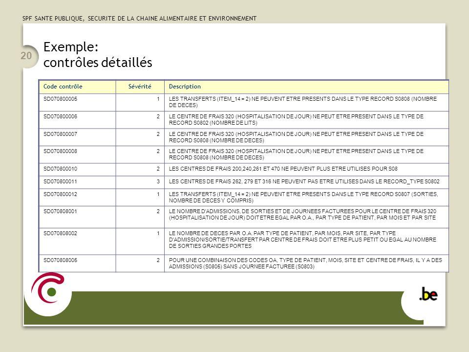 Exemple: contrôles détaillés