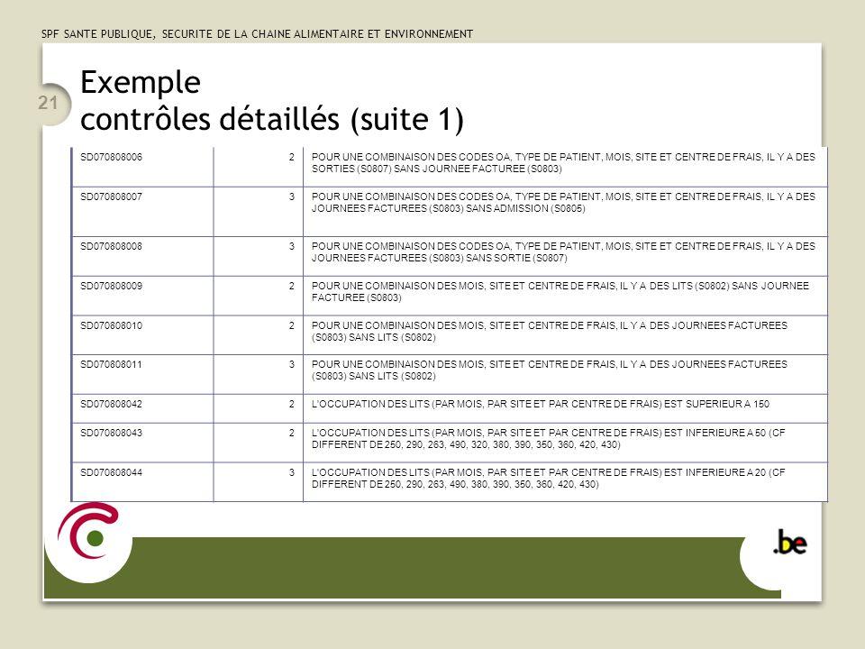 Exemple contrôles détaillés (suite 1)