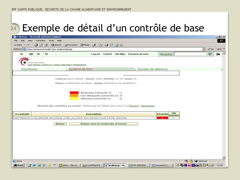 Exemple de détail d'un contrôle de base