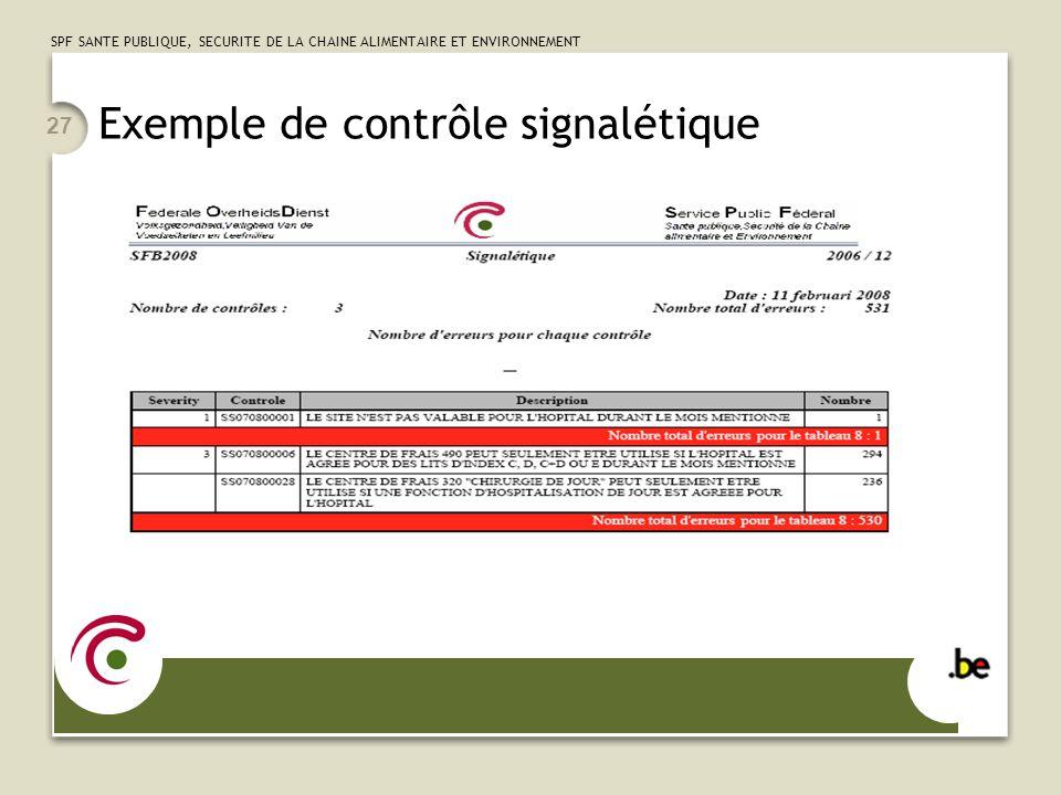 Exemple de contrôle signalétique