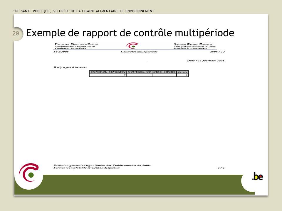 Exemple de rapport de contrôle multipériode