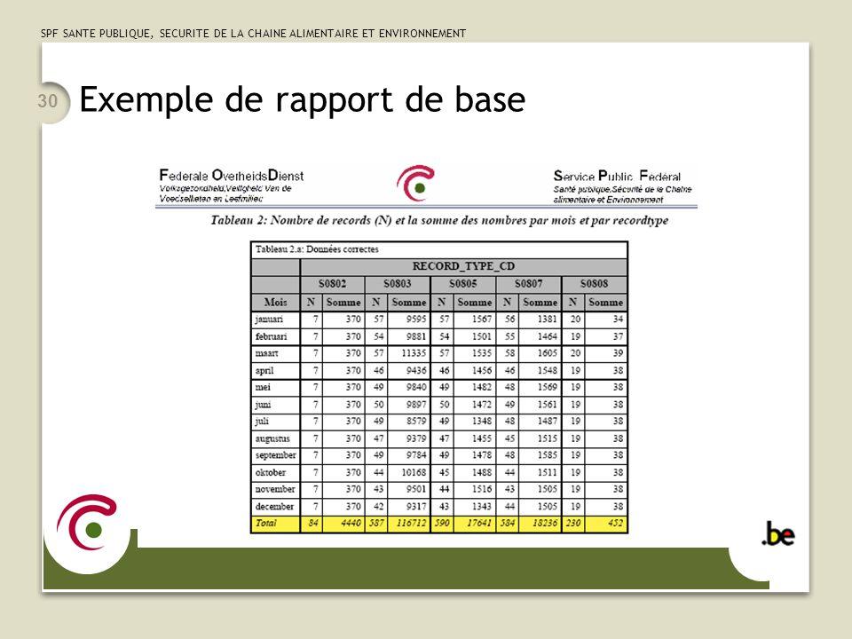 Exemple de rapport de base
