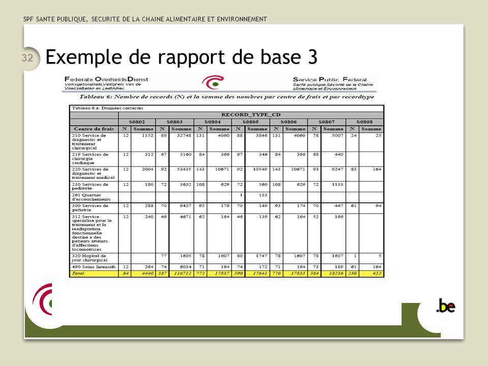 Exemple de rapport de base 3